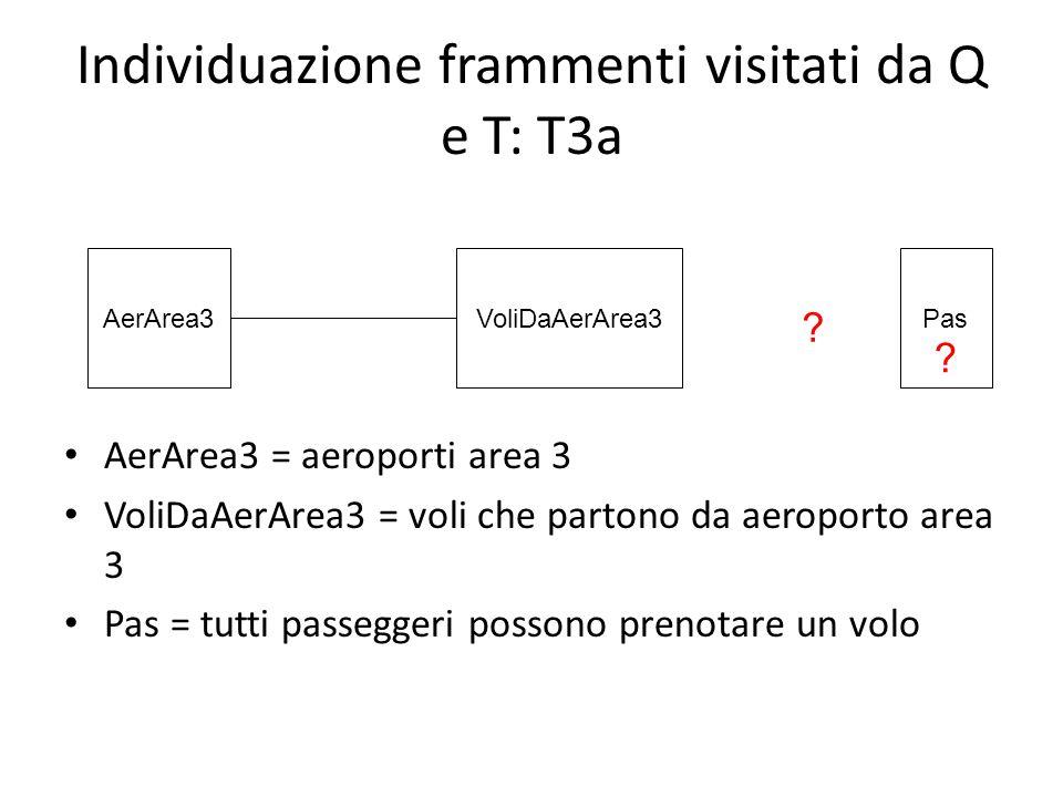 Individuazione frammenti visitati da Q e T: T3a AerArea3 = aeroporti area 3 VoliDaAerArea3 = voli che partono da aeroporto area 3 Pas = tutti passeggeri possono prenotare un volo PasVoliDaAerArea3AerArea3 .