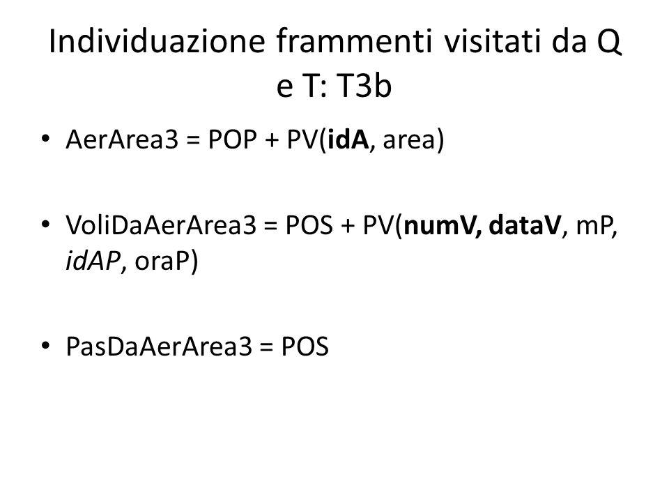 Individuazione frammenti visitati da Q e T: T3b AerArea3 = POP + PV(idA, area) VoliDaAerArea3 = POS + PV(numV, dataV, mP, idAP, oraP) PasDaAerArea3 = POS