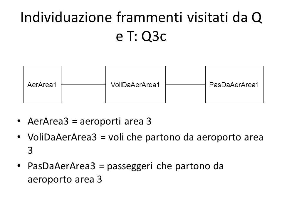 Individuazione frammenti visitati da Q e T: Q3c AerArea3 = aeroporti area 3 VoliDaAerArea3 = voli che partono da aeroporto area 3 PasDaAerArea3 = passeggeri che partono da aeroporto area 3 PasDaAerArea1VoliDaAerArea1AerArea1