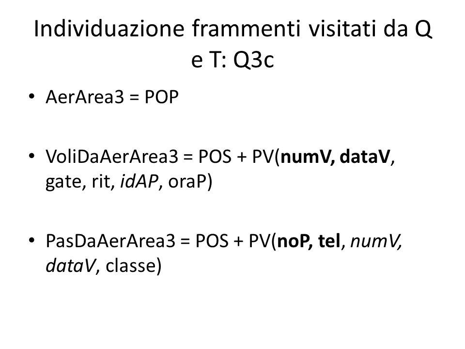 Individuazione frammenti visitati da Q e T: Q3c AerArea3 = POP VoliDaAerArea3 = POS + PV(numV, dataV, gate, rit, idAP, oraP) PasDaAerArea3 = POS + PV(noP, tel, numV, dataV, classe)