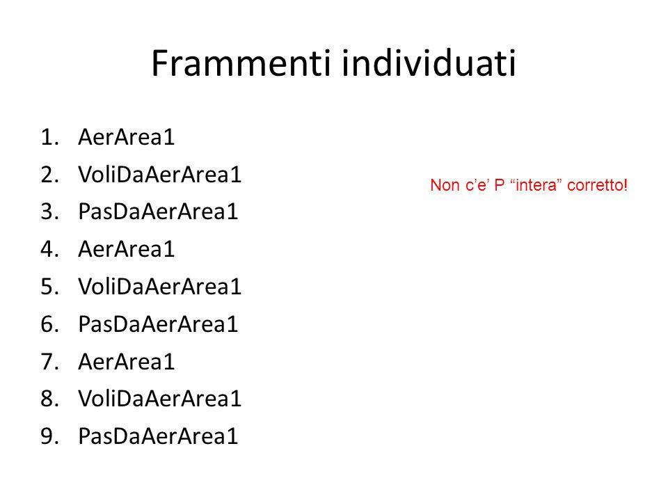 Frammenti individuati 1.AerArea1 2.VoliDaAerArea1 3.PasDaAerArea1 4.AerArea1 5.VoliDaAerArea1 6.PasDaAerArea1 7.AerArea1 8.VoliDaAerArea1 9.PasDaAerArea1 Non c'e' P intera corretto!