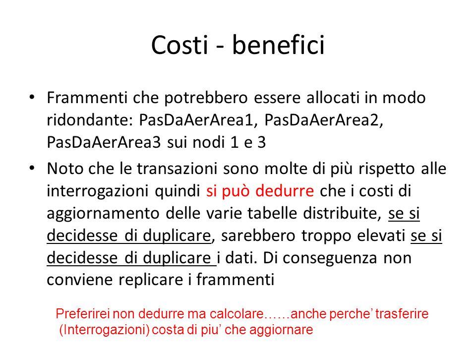 Costi - benefici Frammenti che potrebbero essere allocati in modo ridondante: PasDaAerArea1, PasDaAerArea2, PasDaAerArea3 sui nodi 1 e 3 Noto che le t