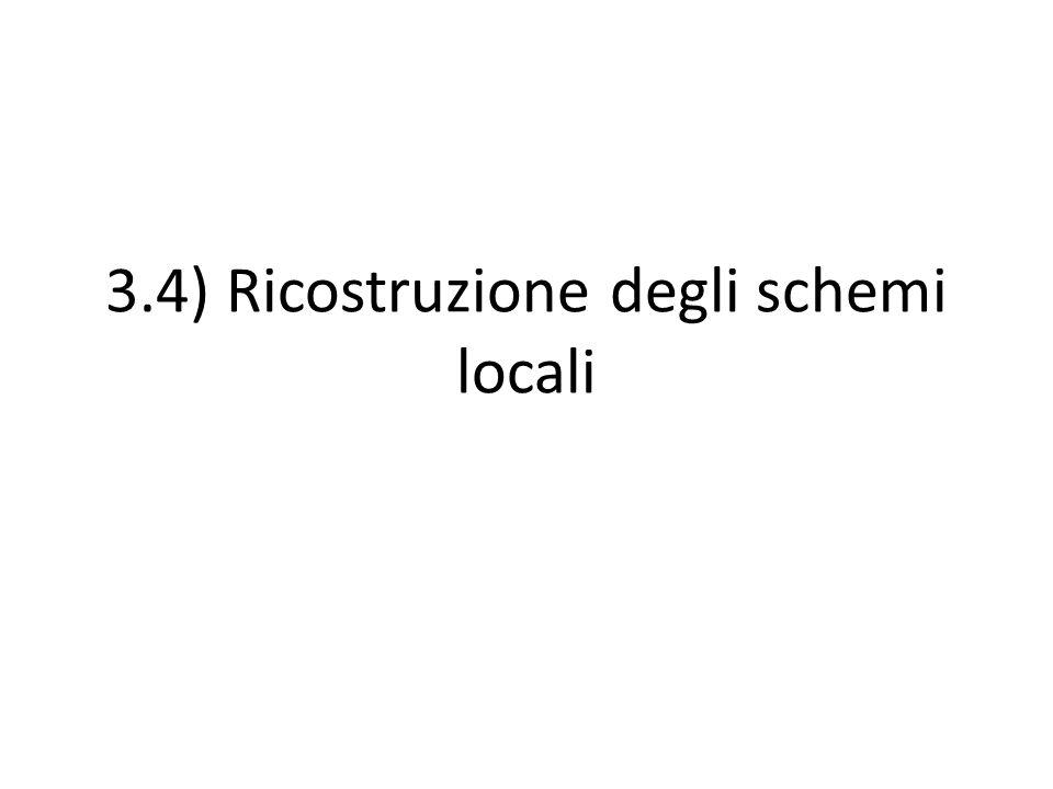 3.4) Ricostruzione degli schemi locali