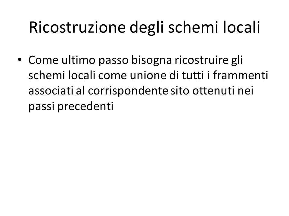 Ricostruzione degli schemi locali Come ultimo passo bisogna ricostruire gli schemi locali come unione di tutti i frammenti associati al corrispondente sito ottenuti nei passi precedenti