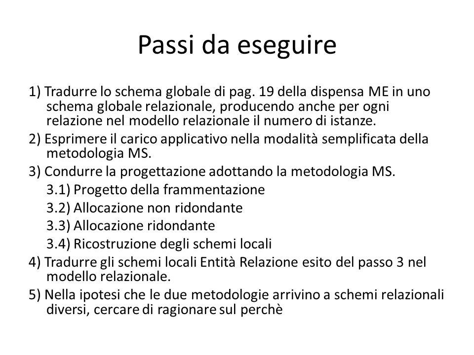 Passi da eseguire 1) Tradurre lo schema globale di pag. 19 della dispensa ME in uno schema globale relazionale, producendo anche per ogni relazione ne