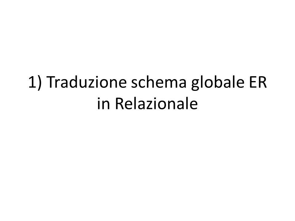 1) Traduzione schema globale ER in Relazionale