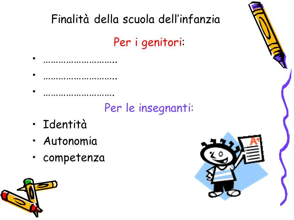 Finalità della scuola dell'infanzia In quali documenti Progetto educativo P.O.F Progettazione annuale Carta dei servizi (Nido)
