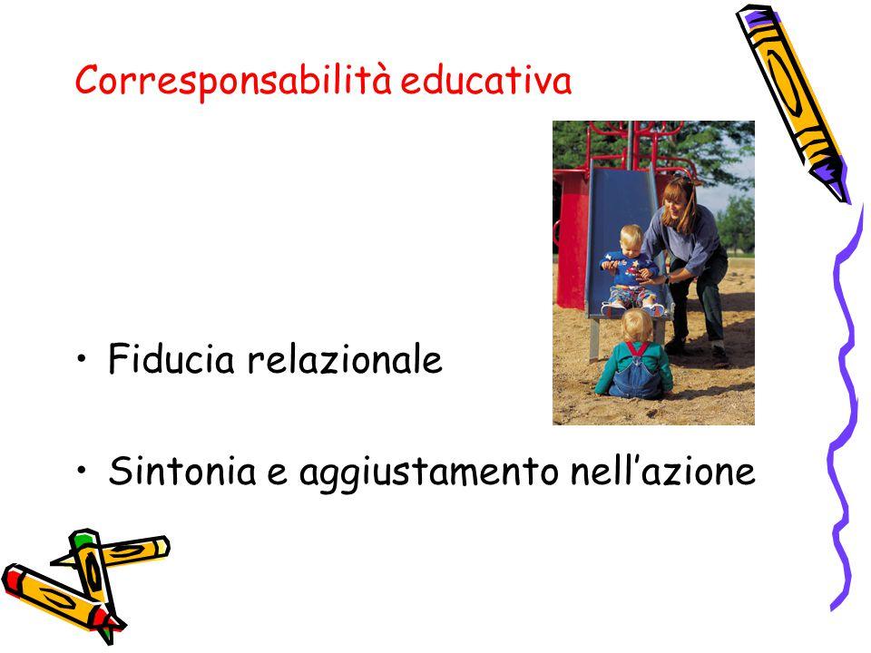 Corresponsabilità educativa Fiducia relazionale Sintonia e aggiustamento nell'azione