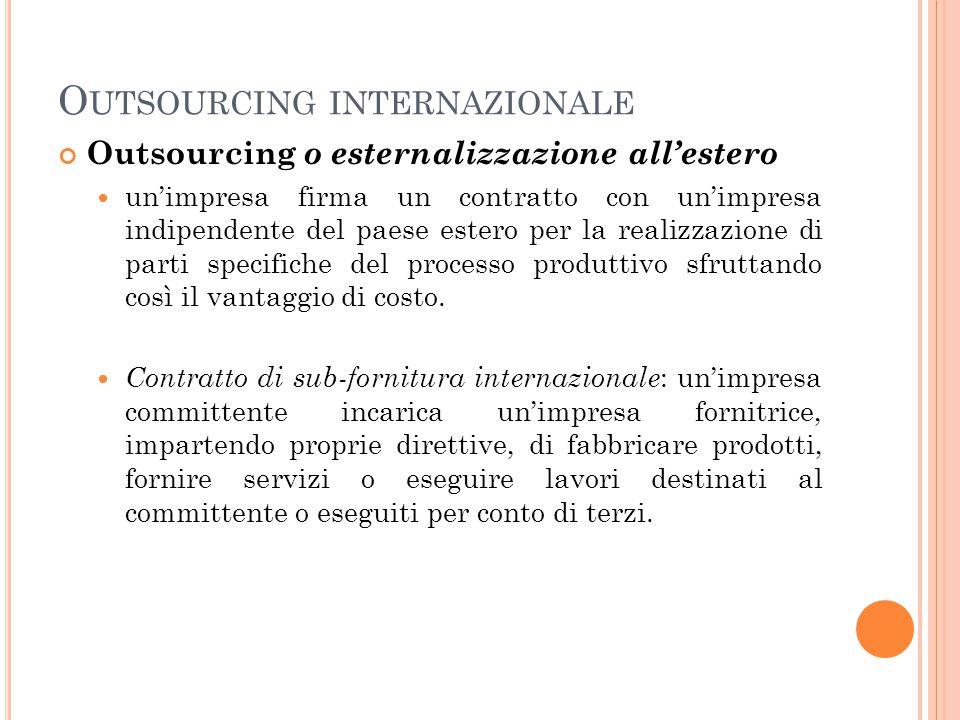 L A DECISIONE DI INTERNALIZZARE In aggiunta a decidere la localizzazione di dove produrre, un'impresa deve affrontare anche una decisione di internalizzazione: effettuare la produzione in una sua filiale estera o delegare ad un'impresa indipendente.