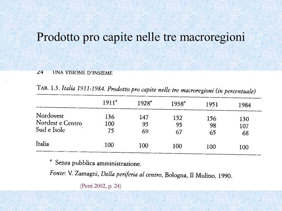 Prodotto pro capite nelle tre macroregioni