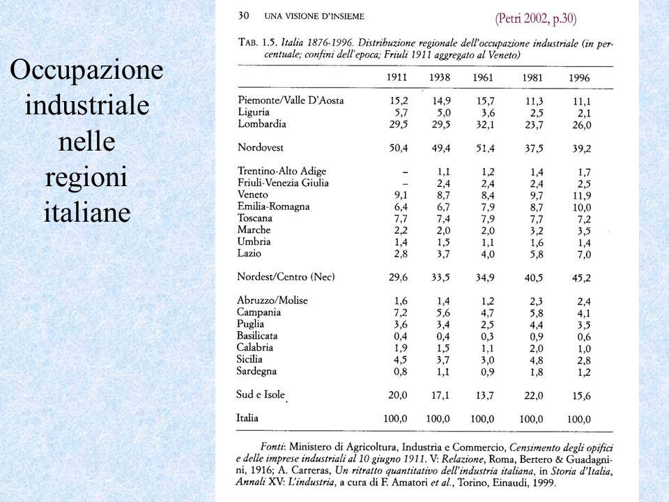 Occupazione industriale nelle regioni italiane