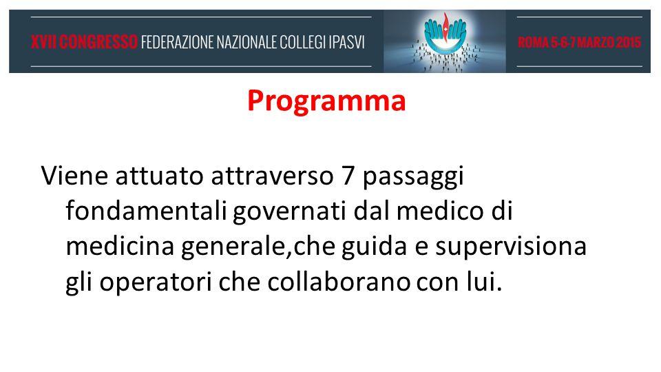 Programma Viene attuato attraverso 7 passaggi fondamentali governati dal medico di medicina generale,che guida e supervisiona gli operatori che collab