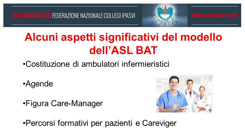 Alcuni aspetti significativi del modello dell'ASL BAT Costituzione di ambulatori infermieristici Agende Figura Care-Manager Percorsi formativi per pazienti e Careviger