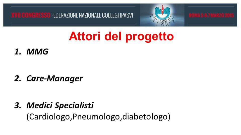 Attori del progetto 1.MMG 2.Care-Manager 3.Medici Specialisti (Cardiologo,Pneumologo,diabetologo)