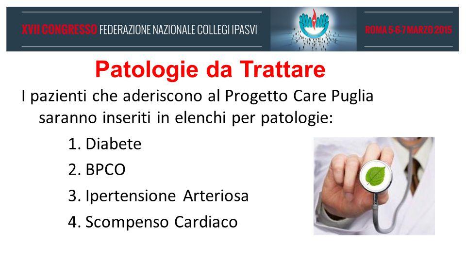 Patologie da Trattare I pazienti che aderiscono al Progetto Care Puglia saranno inseriti in elenchi per patologie: 1.Diabete 2.BPCO 3.Ipertensione Arteriosa 4.Scompenso Cardiaco