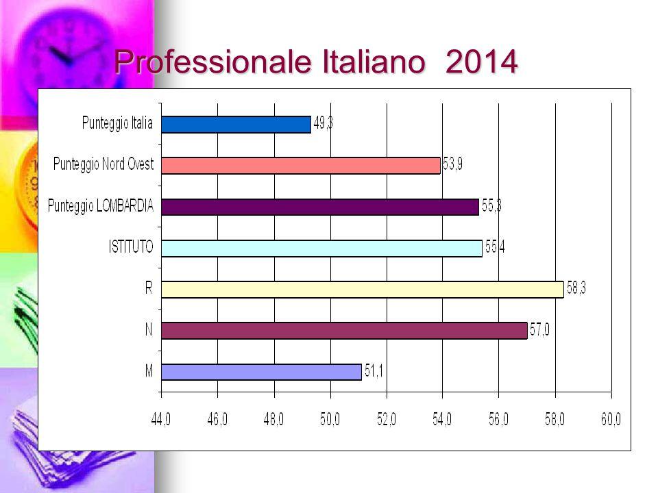 Professionale Italiano 2014