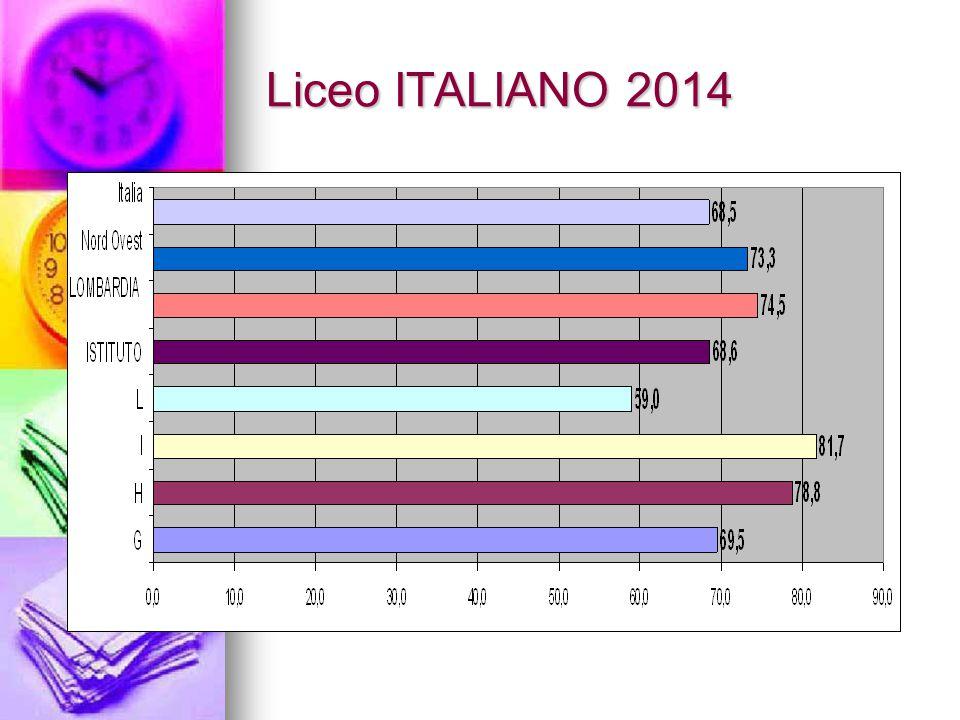 Liceo ITALIANO 2014
