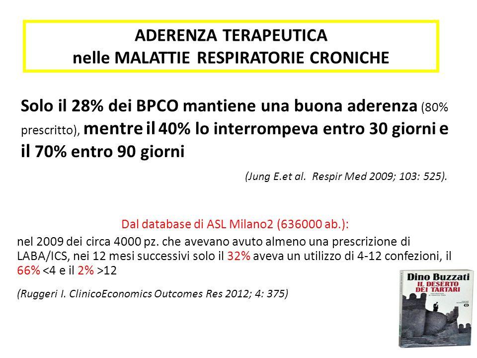 ADERENZA TERAPEUTICA nelle MALATTIE RESPIRATORIE CRONICHE Solo il 28% dei BPCO mantiene una buona aderenza (80% prescritto), mentre il 40% lo interrom