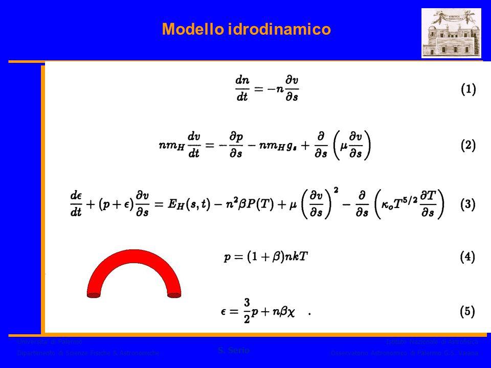 Universita' di Palermo Dipartimento di Scienze Fisiche & Astronomiche S.