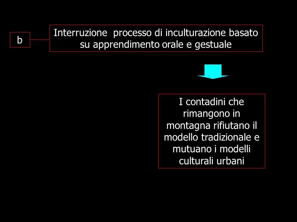b Interruzione processo di inculturazione basato su apprendimento orale e gestuale I contadini che rimangono in montagna rifiutano il modello tradizionale e mutuano i modelli culturali urbani