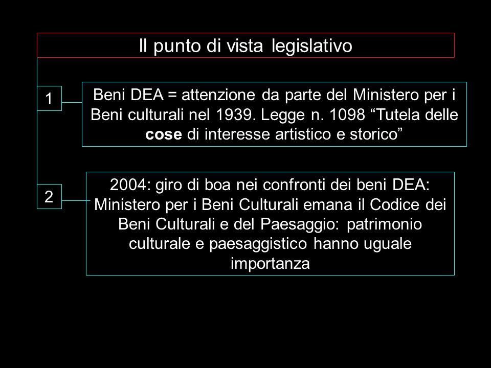 Il punto di vista legislativo 1 Beni DEA = attenzione da parte del Ministero per i Beni culturali nel 1939.