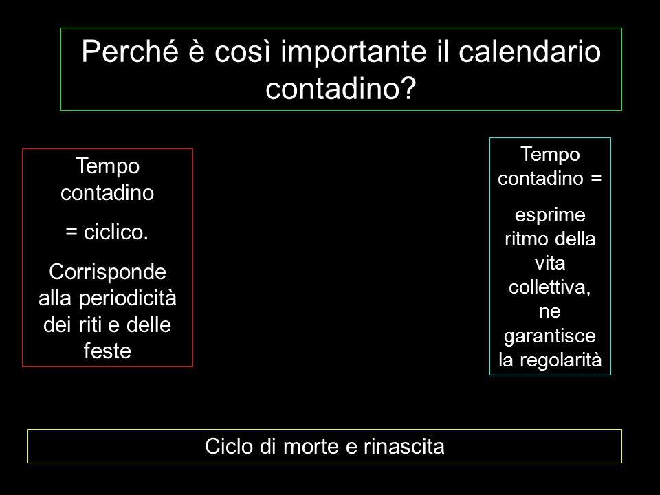 Perché è così importante il calendario contadino. Tempo contadino = ciclico.