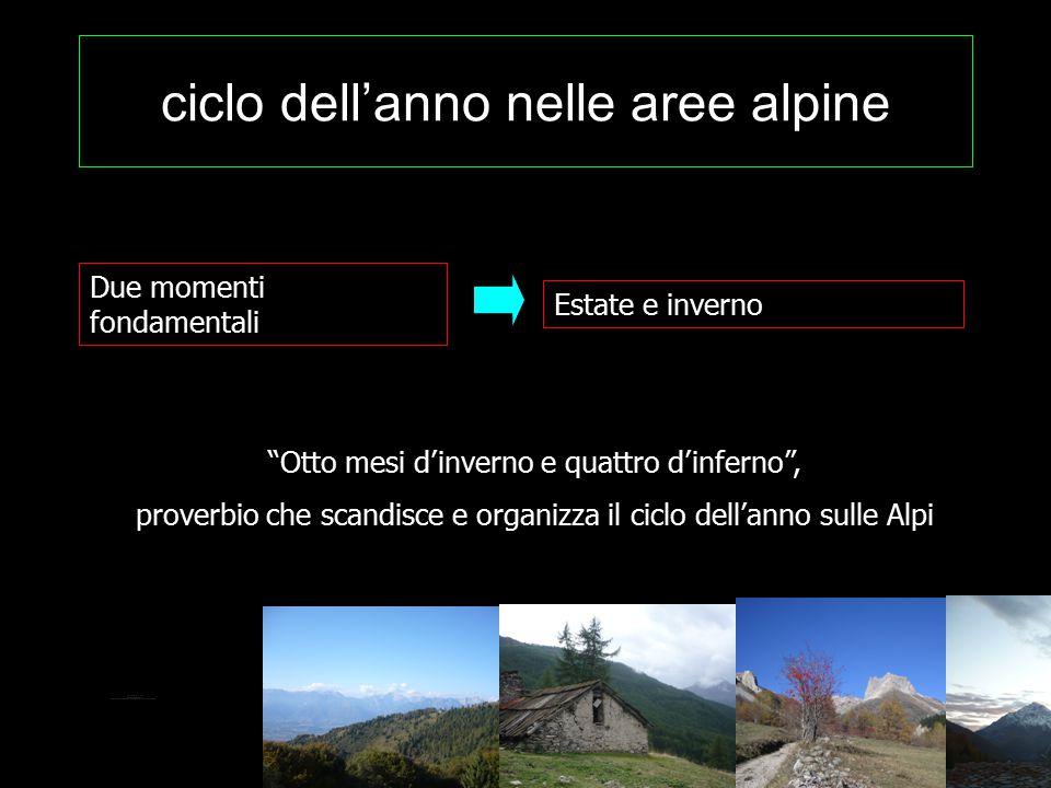 ciclo dell'anno nelle aree alpine Due momenti fondamentali Estate e inverno Otto mesi d'inverno e quattro d'inferno , proverbio che scandisce e organizza il ciclo dell'anno sulle Alpi