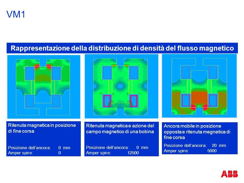 VM1 Rappresentazione della distribuzione di densità del flusso magnetico Ritenuta magnetica in posizione di fine corsa Posizione dell'ancora:0mm Amper