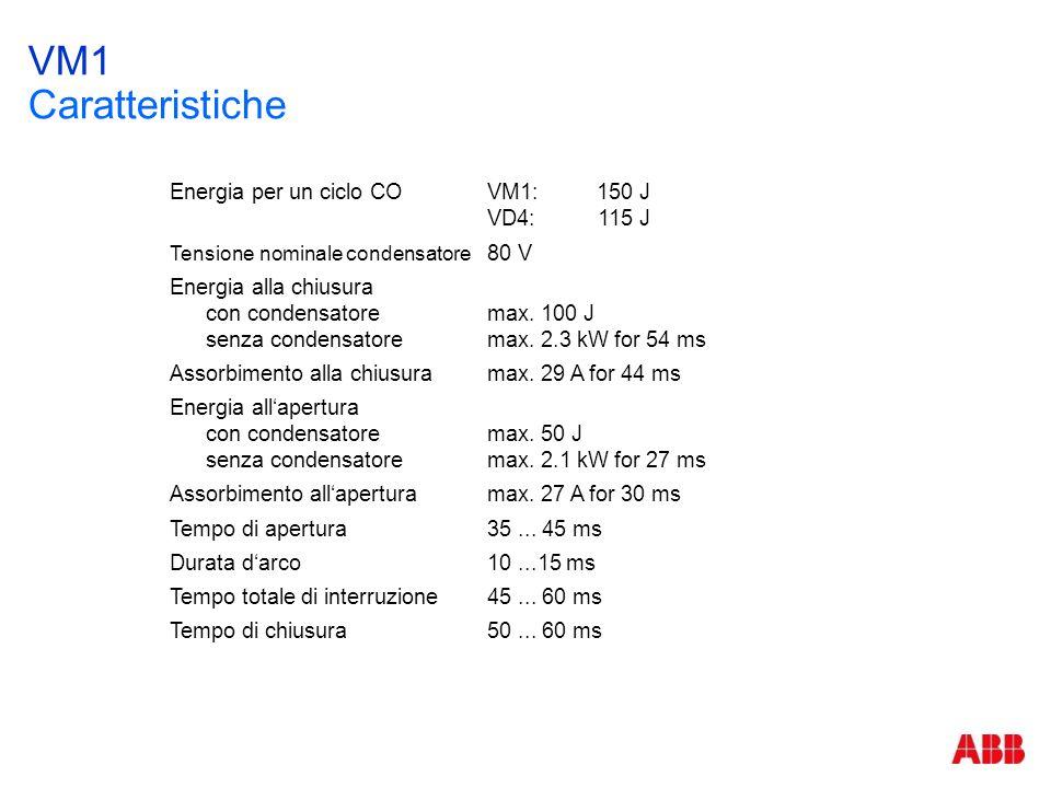 VM1 Caratteristiche Energia per un ciclo COVM1:150 J VD4:115 J Tensione nominale condensatore 80 V Energia alla chiusura con condensatoremax. 100 J se