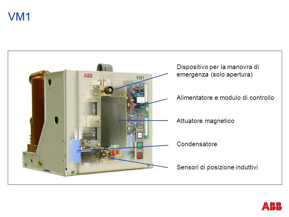 VM1 Dispositivo per la manovra di emergenza (solo apertura) Alimentatore e modulo di controllo Attuatore magnetico Condensatore Sensori di posizione i