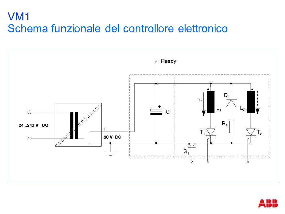 VM1 ED2.0 Modulo di controllo full option (a richiesta)  Ingressi logici per comando remoto:  N° 1 ingresso per controllo chiusura (-SC2)  N° 1 ingresso per controllo apertura (-SO2)  N° 1 ingresso addizionale per controllo apertura (-SO3)  N° 1 ingresso per interruttore aperto per comando diretto da relé di protezione PR512 (-SO5)  N° 1 ingresso per blocco del controllo di chiusura (funzione uguale a quella del magnete di blocco per l'attuatore meccanico del VD4 (-SL1)  N° 1 ingresso per controllo apertura per minima tensione (- S04) Nota: in azzurro sono evidenziate le differenze rispetto al modulo di controllo ED2.0 in versione base.