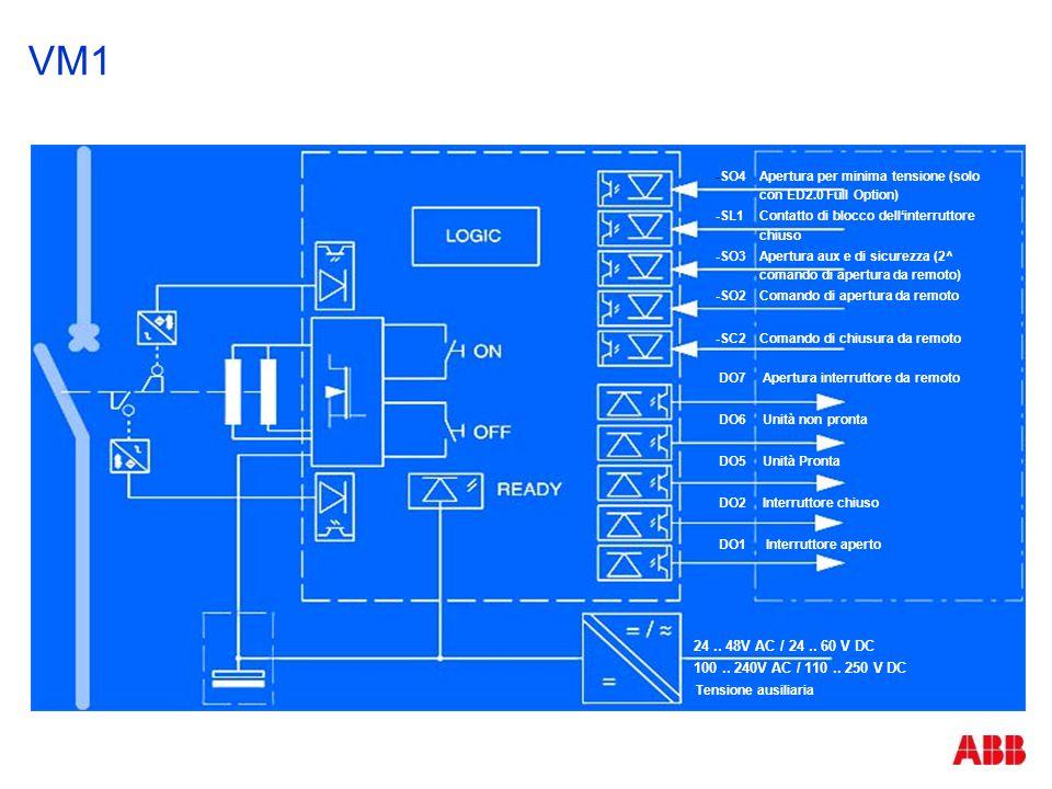 VM1 ED2.0 Modulo di controllo full option (a richiesta)  Funzioni:  Autoapertura determinata da un stato non corretto dell'interruttore  Autoapertura determinata da una carica del condensatore inferiore alla soglia minima richiesta per un ciclo apertura e chiusura  Relè per la funzione di antipompaggio  Funzione sgancio libero  Monitoraggio della carica del condensatore con spegnimento automatico dell'alimentazione in caso di superamento della soglia massima  Apertura per minima tensione.
