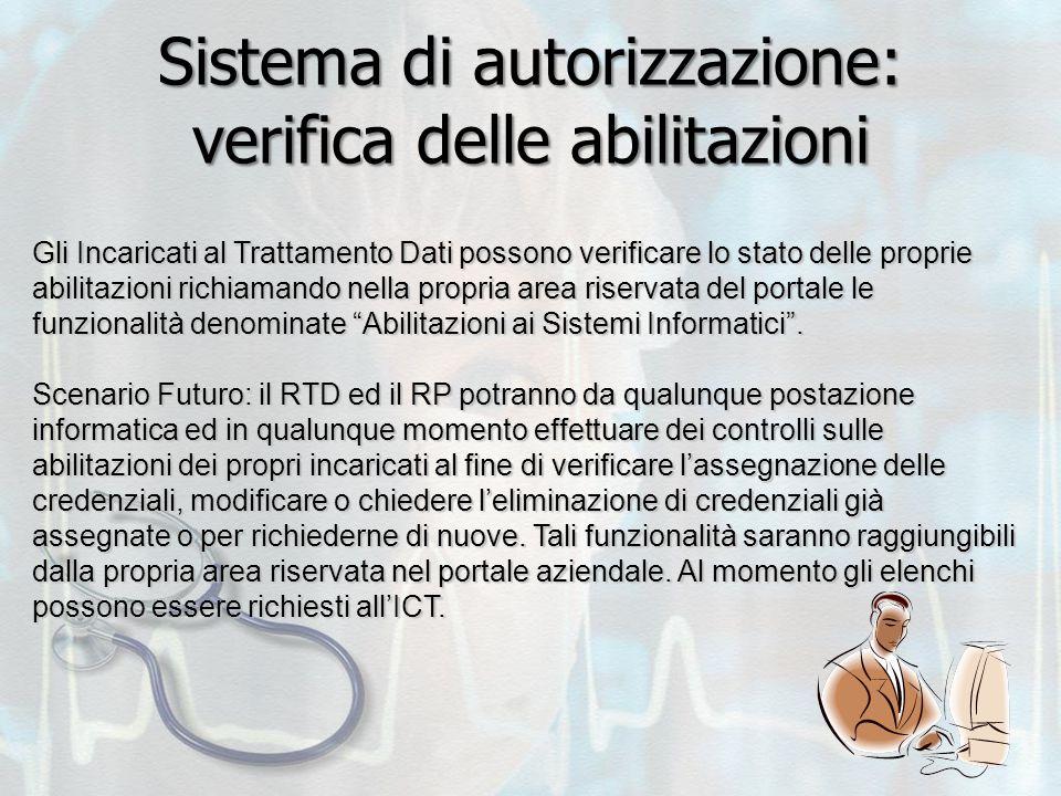 Sistema di autorizzazione: verifica delle abilitazioni Gli Incaricati al Trattamento Dati possono verificare lo stato delle proprie abilitazioni richiamando nella propria area riservata del portale le funzionalità denominate Abilitazioni ai Sistemi Informatici .