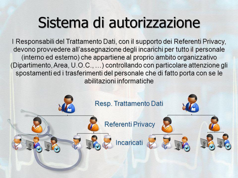Sistema di autorizzazione I Responsabili del Trattamento Dati, con il supporto dei Referenti Privacy, devono provvedere all'assegnazione degli incaric