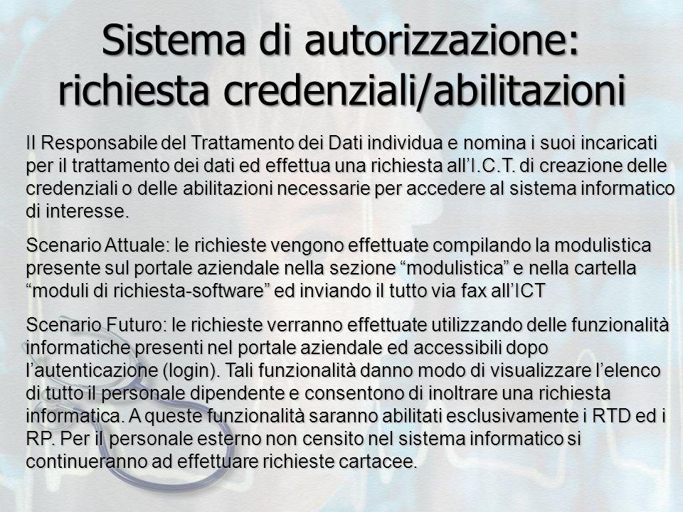 Sistema di autorizzazione: richiesta credenziali/abilitazioni Il Responsabile del Trattamento dei Dati individua e nomina i suoi incaricati per il trattamento dei dati ed effettua una richiesta all'I.C.T.