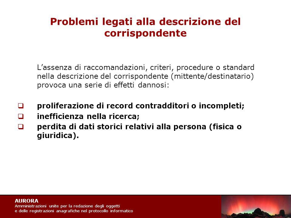 AURORA Amministrazioni unite per la redazione degli oggetti e delle registrazioni anagrafiche nel protocollo informatico Problemi legati alla descrizi