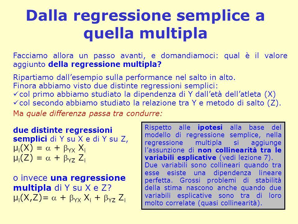 Dalla regressione semplice a quella multipla due distinte regressioni semplici di Y su X e di Y su Z, µ i (X) =  +  YX X i µ i (Z) =  +  YZ Z i o