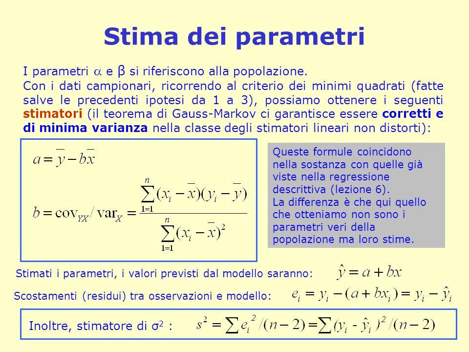 Stima dei parametri I parametri  e β si riferiscono alla popolazione. Con i dati campionari, ricorrendo al criterio dei minimi quadrati (fatte salve