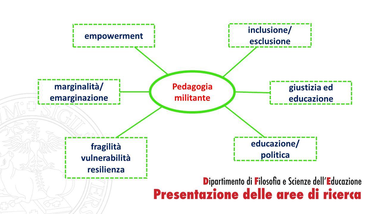 Pedagogia militante inclusione/ esclusione marginalità/ emarginazione giustizia ed educazione empowerment fragilità vulnerabilità resilienza educazion