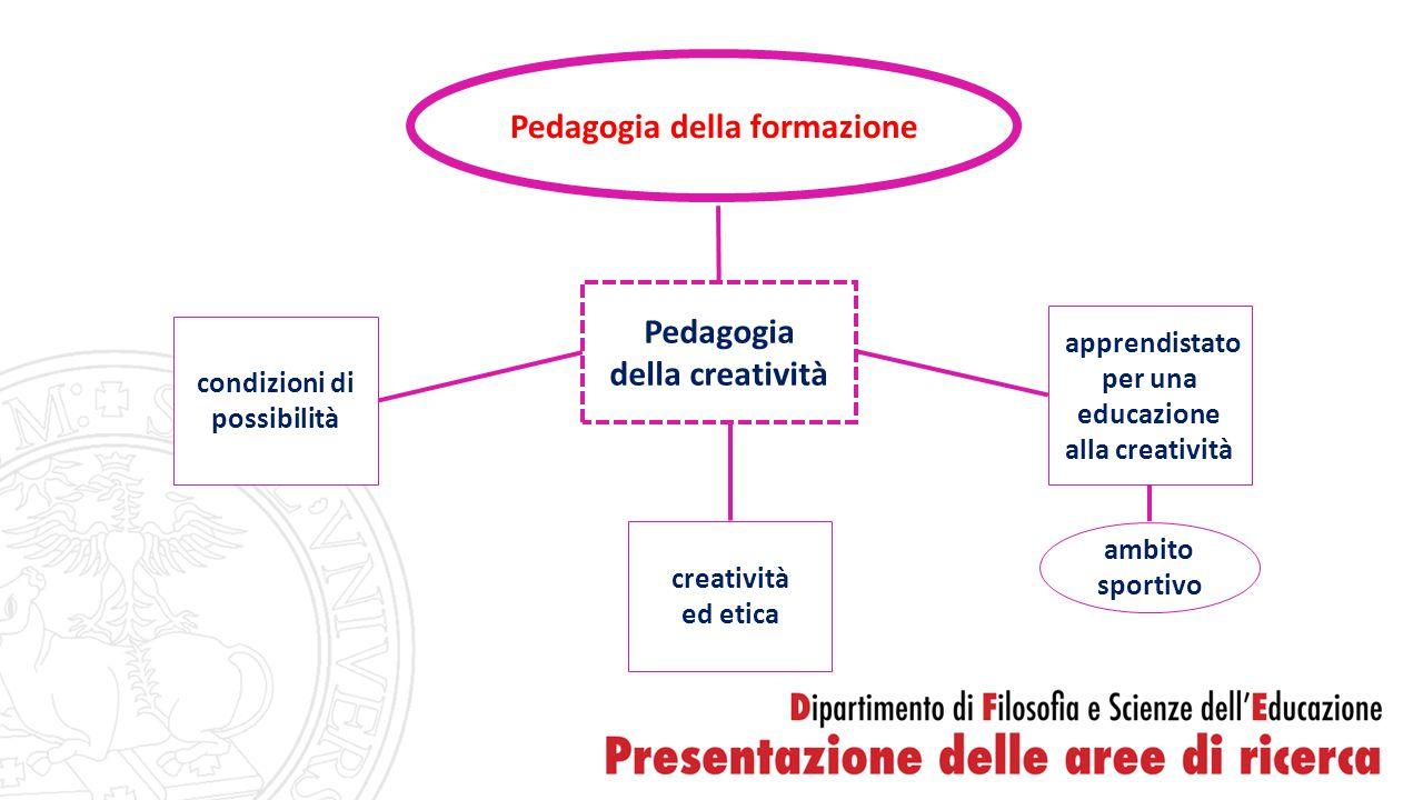 Pedagogia della formazione Pedagogia della creatività condizioni di possibilità creatività ed etica apprendistato per una educazione alla creatività a