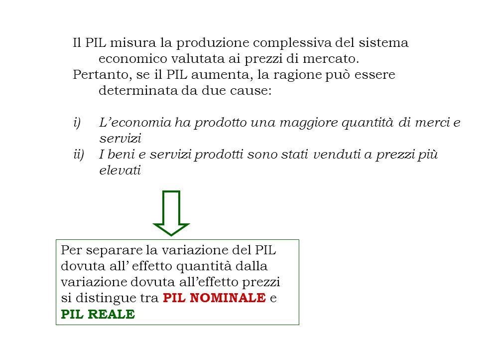 Il PIL misura la produzione complessiva del sistema economico valutata ai prezzi di mercato.
