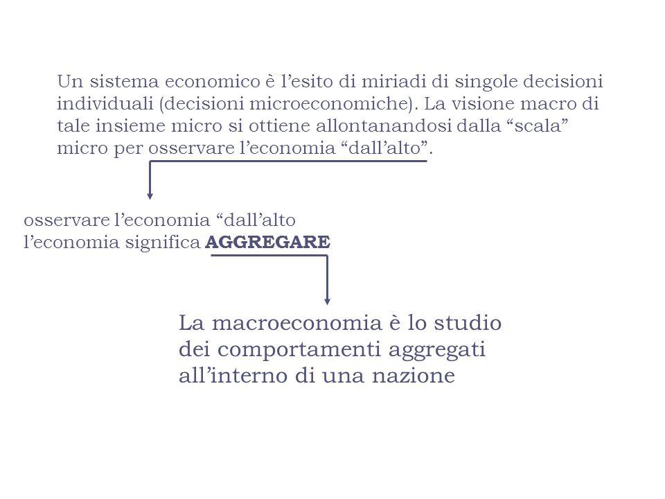 La rappresentazione del Sistema Economico Macrosoggetti Variabili macroeconomiche un soggetto o un insieme di soggetti il cui comportamento può modificare la performance di un sistema economico (di una nazione) Stato Banca Centrale Famiglie Imprese Resto del Mondo