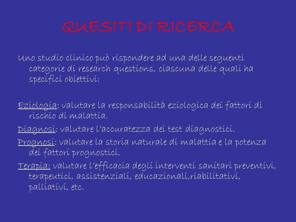 ANATOMIA DELL'RCT POPOLAZIONE RANDOMIZZATA GRUPPO SPERIMENTALE (trattamento sperimentale ) OUTCOMENO OUTCOME GRUPPO DI CONTROLLO ( Trattamento di routine o nessun trattamento o placebo) OUTCOME NO OUTCOME