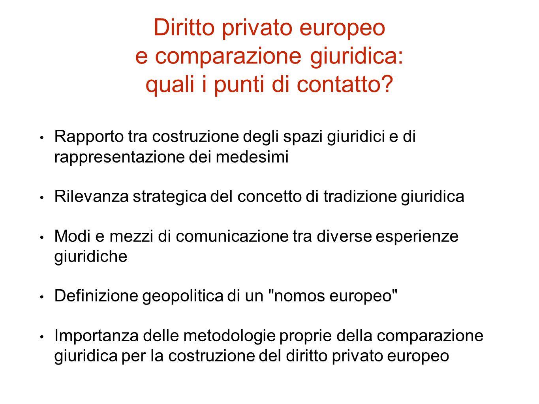 Obiettivo e prospettiva di sintesi Diritto privato europeo come processo dinamico, non come complesso statico di norme e regole........oltre la fenomenologia