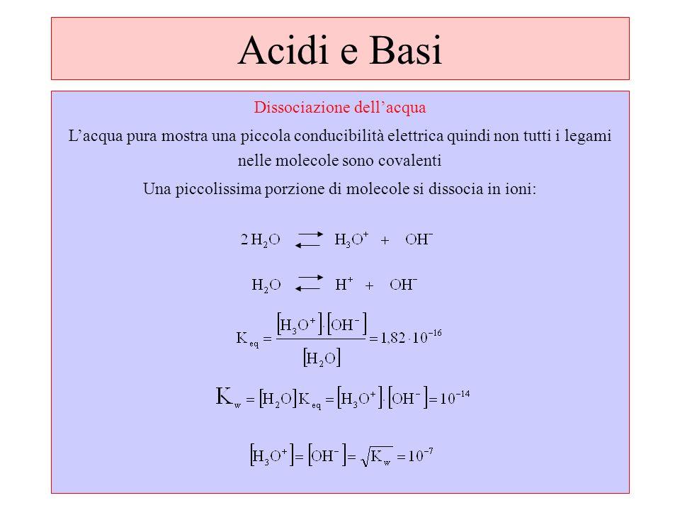 Acidi e Basi Dissociazione dell'acqua L'acqua pura mostra una piccola conducibilità elettrica quindi non tutti i legami nelle molecole sono covalenti Una piccolissima porzione di molecole si dissocia in ioni: