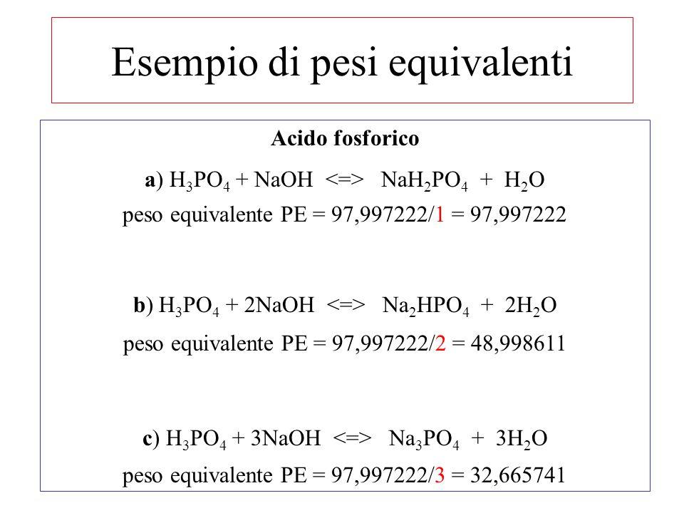 Esempio di pesi equivalenti Acido fosforico a) H 3 PO 4 + NaOH NaH 2 PO 4 + H 2 O peso equivalente PE = 97,997222/1 = 97,997222 b) H 3 PO 4 + 2NaOH Na 2 HPO 4 + 2H 2 O peso equivalente PE = 97,997222/2 = 48,998611 c) H 3 PO 4 + 3NaOH Na 3 PO 4 + 3H 2 O peso equivalente PE = 97,997222/3 = 32,665741