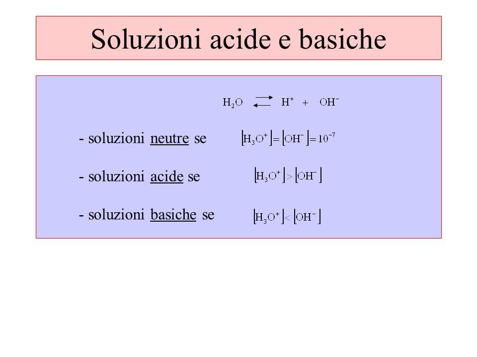 - soluzioni neutre se - soluzioni acide se - soluzioni basiche se Soluzioni acide e basiche