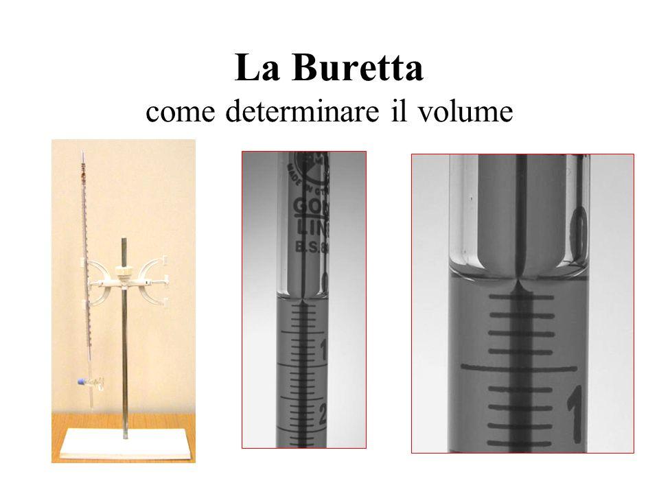 La Buretta come determinare il volume