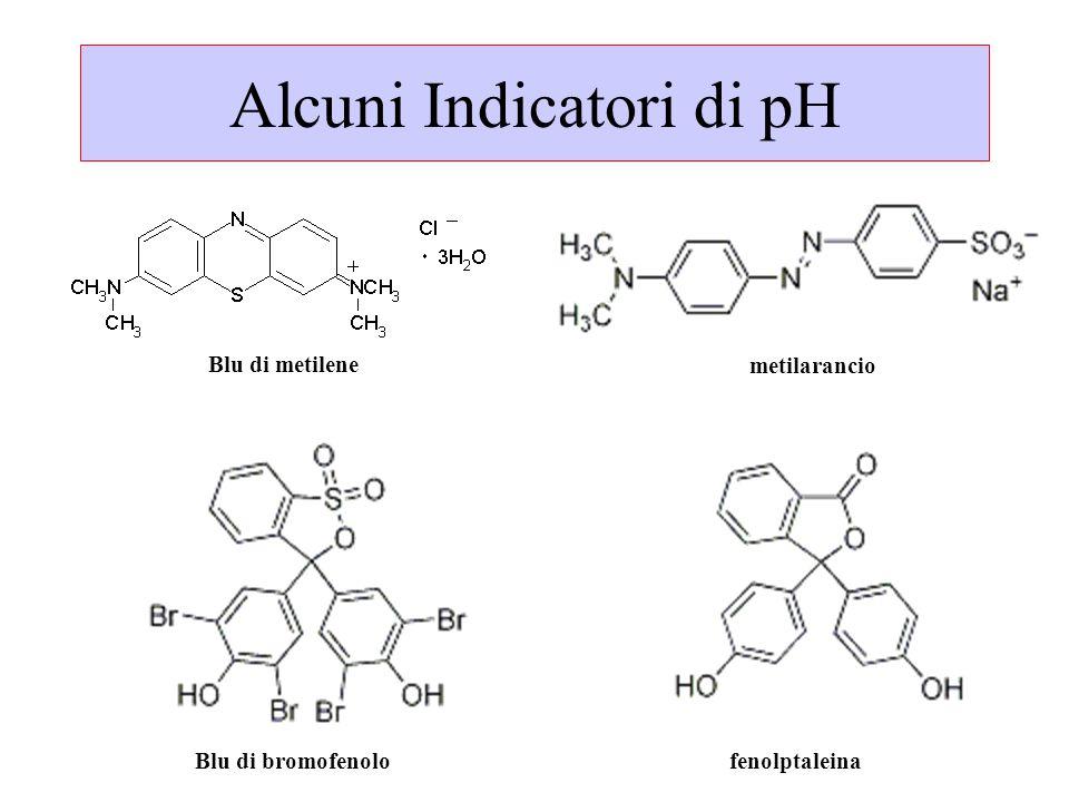 fenolptaleinaBlu di bromofenolo metilarancio Blu di metilene Alcuni Indicatori di pH