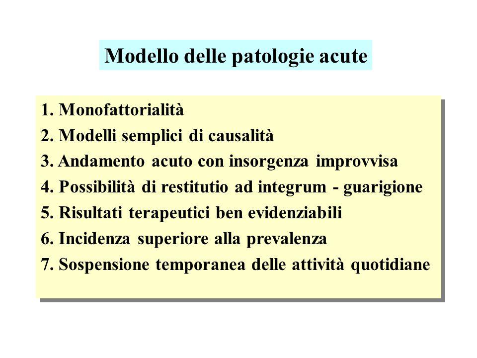 Modello delle patologie acute 1. Monofattorialità 2.